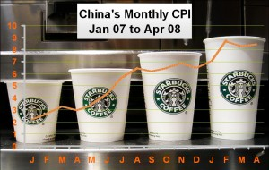 starbucks_china_cpi_graphic